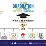 7 UNIVERSITIES ARE INVOLVED IN THE BEST GRADUATION PROJECTS COMPETITION